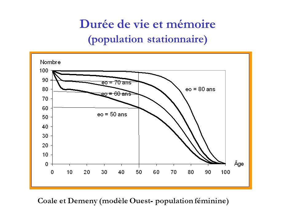 Durée de vie et mémoire (population stationnaire)
