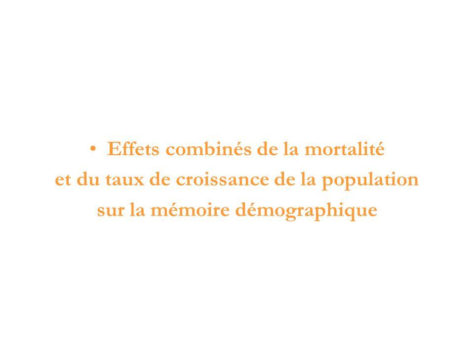 Effets combinés de la mortalité