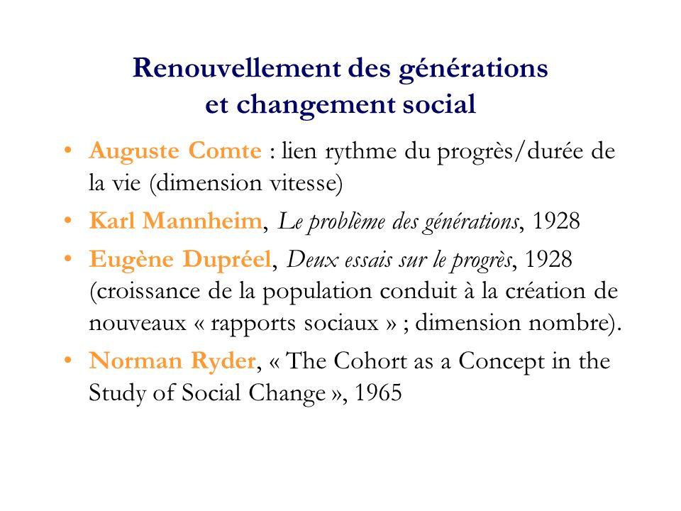 Renouvellement des générations et changement social