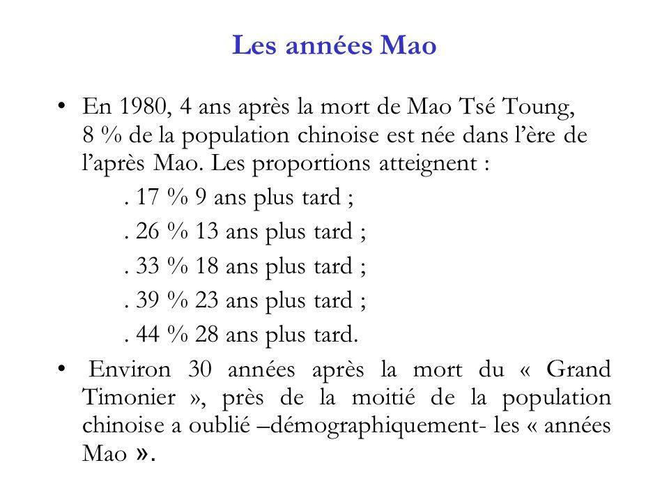 Les années Mao