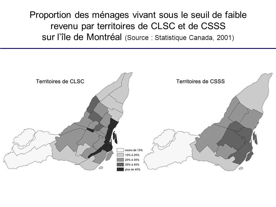 Proportion des ménages vivant sous le seuil de faible revenu par territoires de CLSC et de CSSS sur l'île de Montréal (Source : Statistique Canada, 2001)