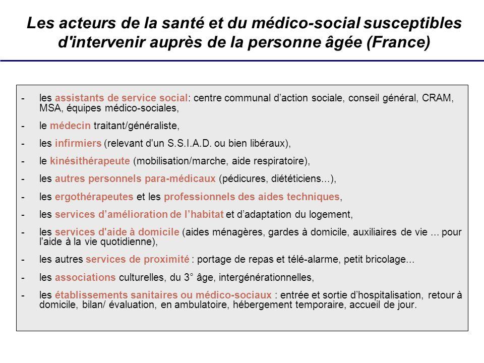 Les acteurs de la santé et du médico-social susceptibles d intervenir auprès de la personne âgée (France)
