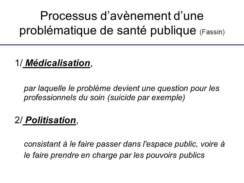 Processus d'avènement d'une problématique de santé publique (Fassin)