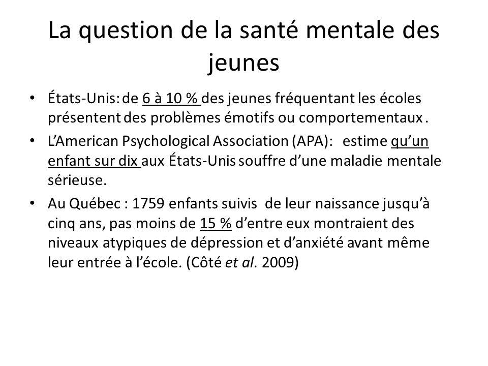 La question de la santé mentale des jeunes