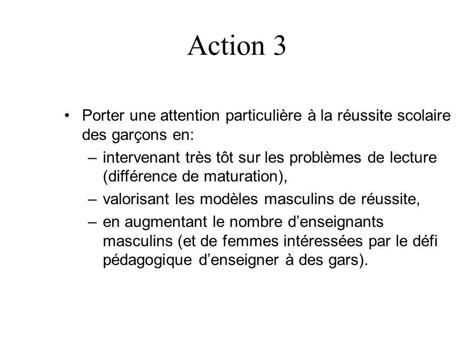 Action 3 Porter une attention particulière à la réussite scolaire des garçons en: