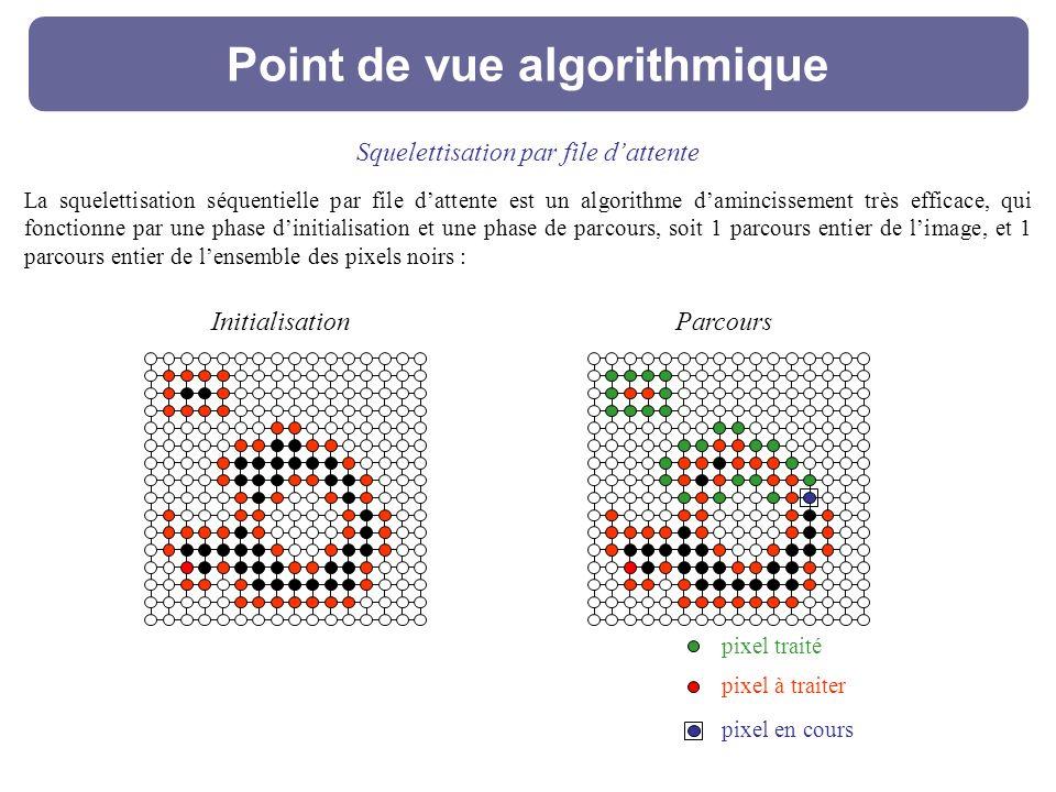 Point de vue algorithmique