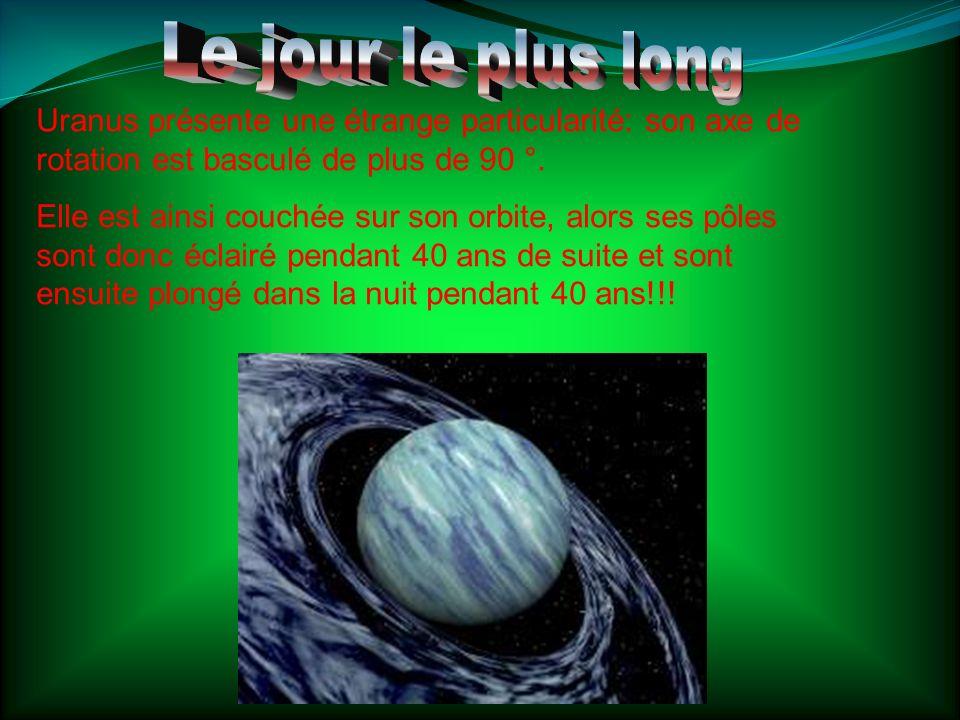 Le jour le plus long Uranus présente une étrange particularité: son axe de rotation est basculé de plus de 90 °.