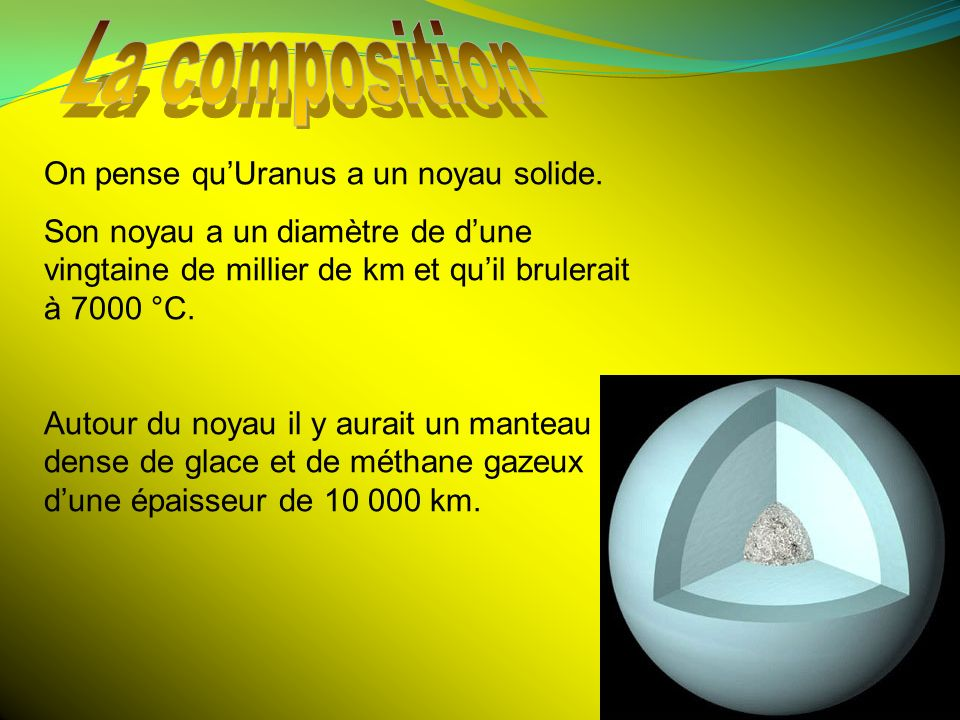 La composition On pense qu'Uranus a un noyau solide.
