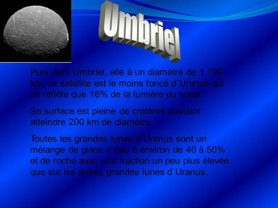 Umbriel Puis vient Umbriel, elle à un diamètre de 1 190 km, ce satellite est le moins foncé d`Uranus qui ne reflète que 16% de la lumière du soleil.