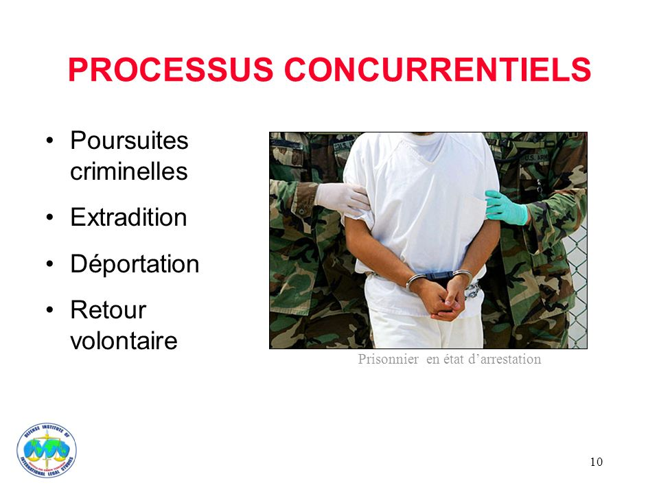PROCESSUS CONCURRENTIELS