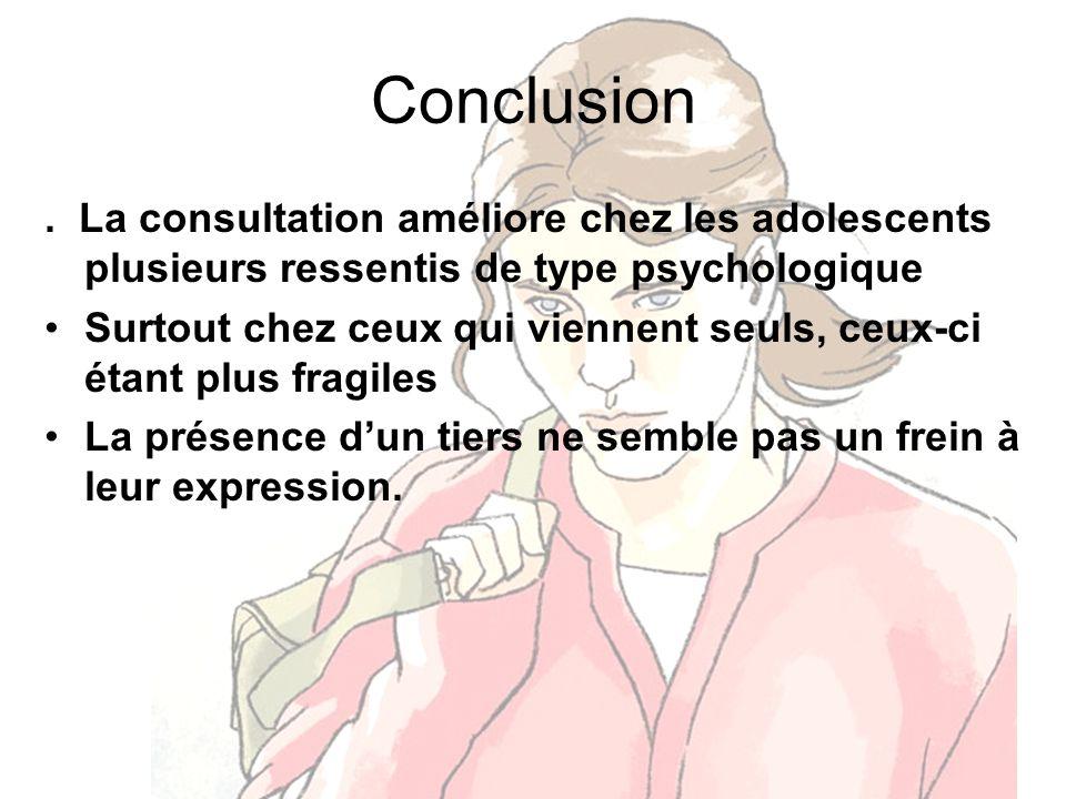 Conclusion . La consultation améliore chez les adolescents plusieurs ressentis de type psychologique.