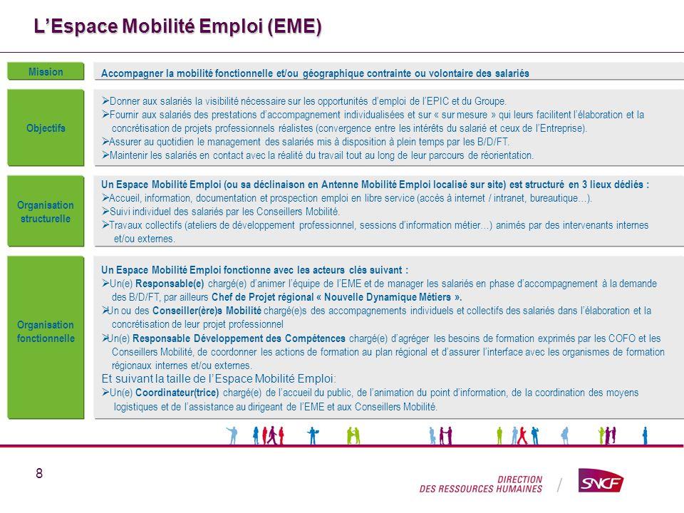 L'Espace Mobilité Emploi (EME)