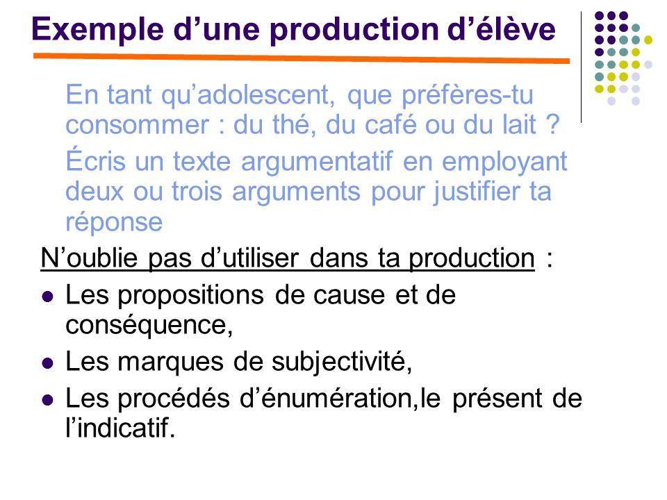 Exemple d'une production d'élève