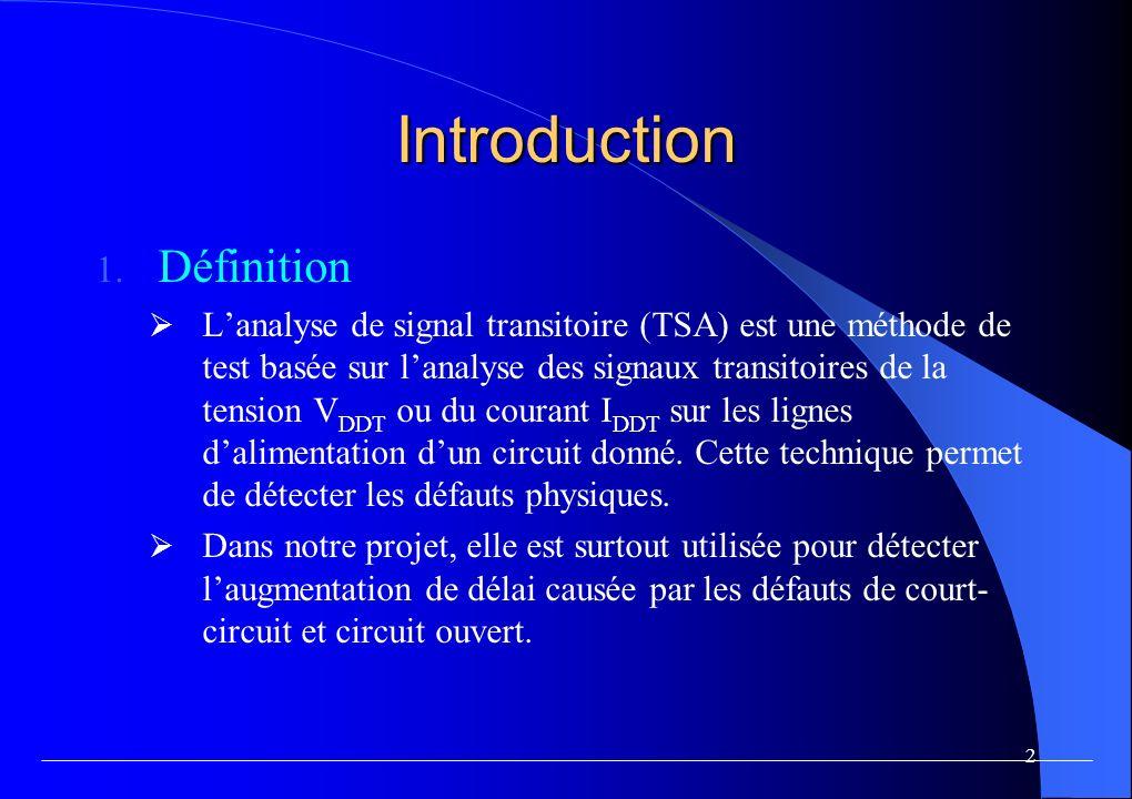 Introduction Deux principaux avantages de TSA