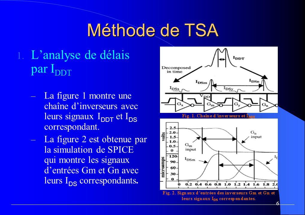 Méthode de TSA Limite de l'analyse de délai seulement par les signaux de IDDT.