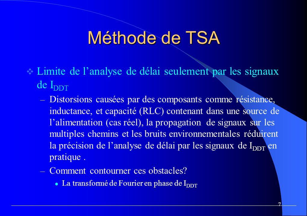 Méthode de TSA La transformé de Fourier en phase de IDDT