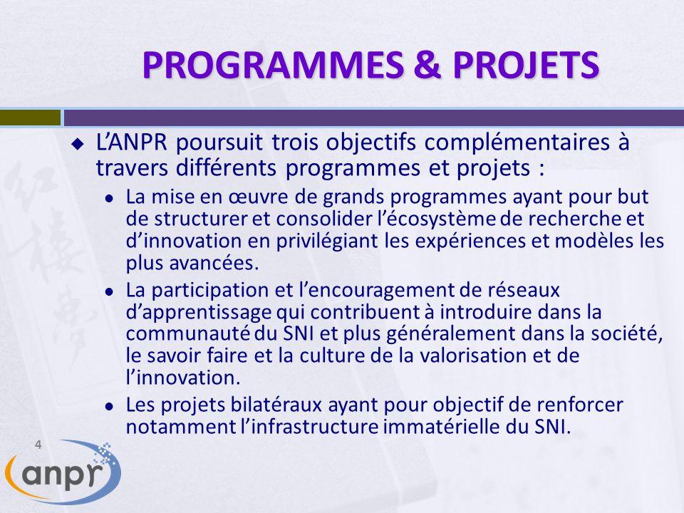 PROGRAMMES & PROJETS L'ANPR poursuit trois objectifs complémentaires à travers différents programmes et projets :