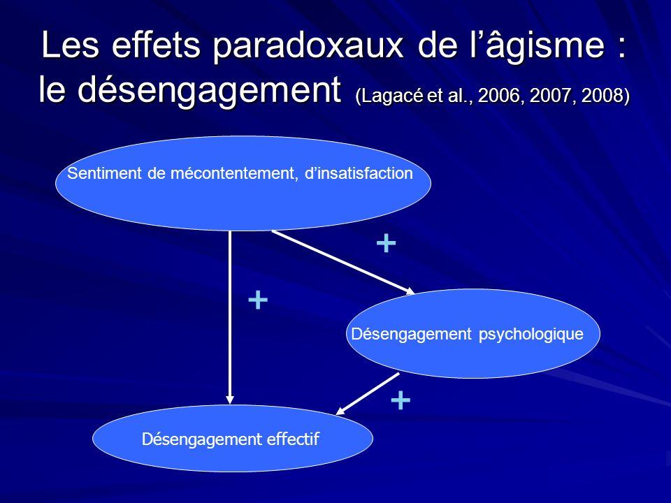 Les effets paradoxaux de l'âgisme : le désengagement (Lagacé et al