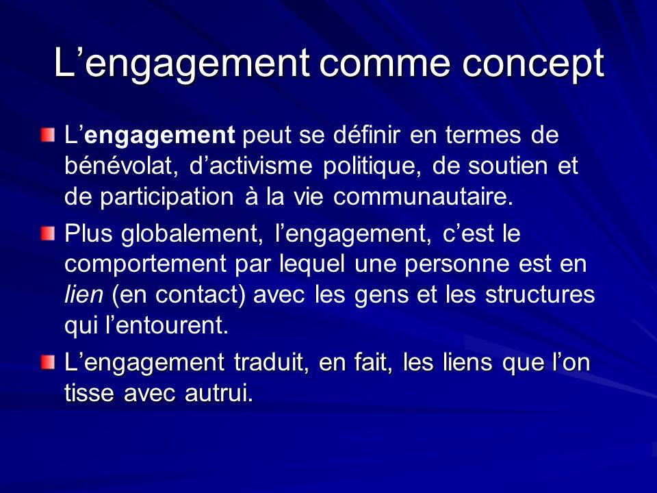 L'engagement comme concept
