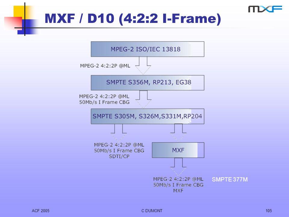 MXF / D10 (4:2:2 I-Frame) SMPTE 377M
