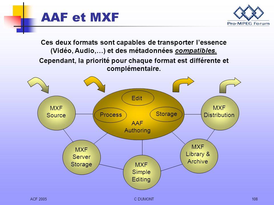 AAF et MXF Ces deux formats sont capables de transporter l'essence (Vidéo, Audio,…) et des métadonnées compatibles.