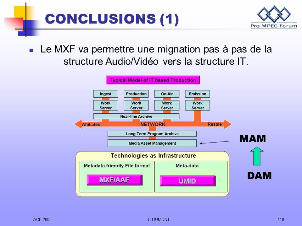 CONCLUSIONS (1) Le MXF va permettre une mignation pas à pas de la structure Audio/Vidéo vers la structure IT.