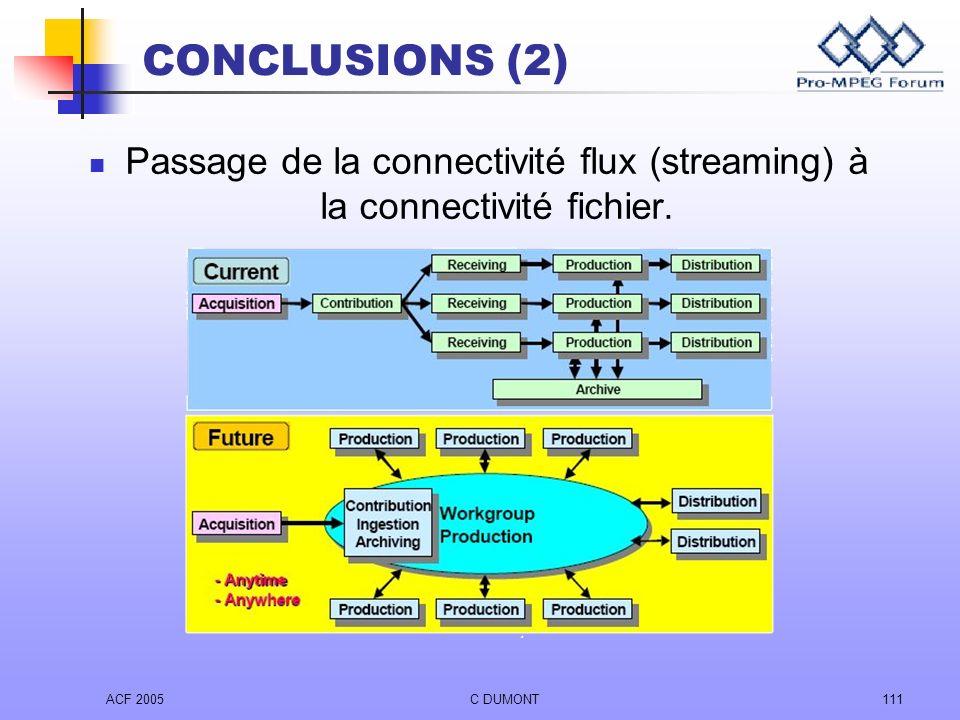 Passage de la connectivité flux (streaming) à la connectivité fichier.