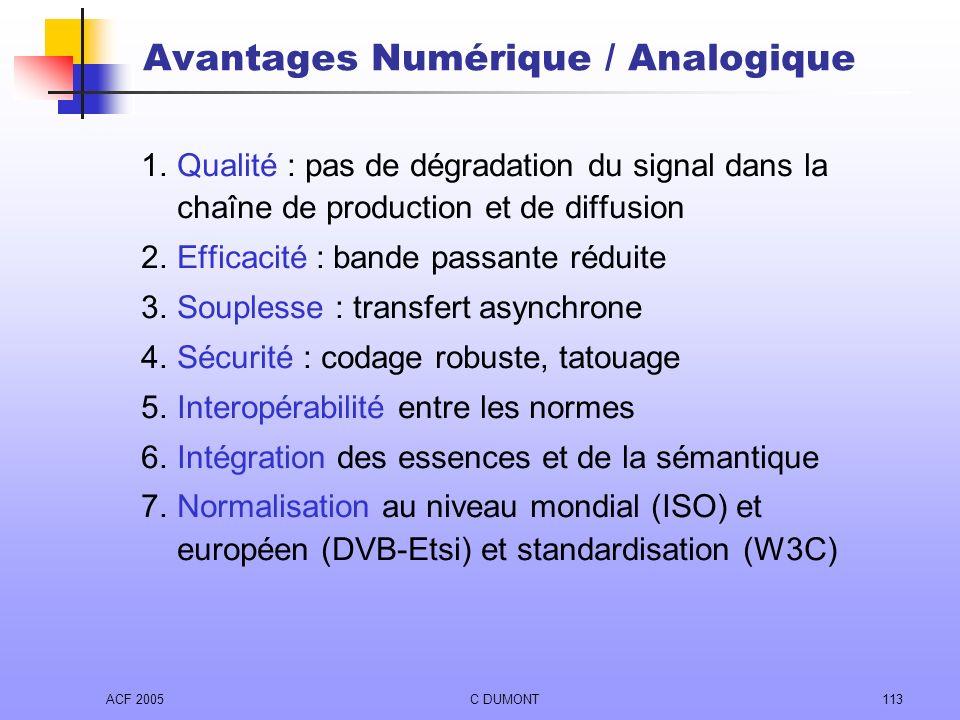 Avantages Numérique / Analogique