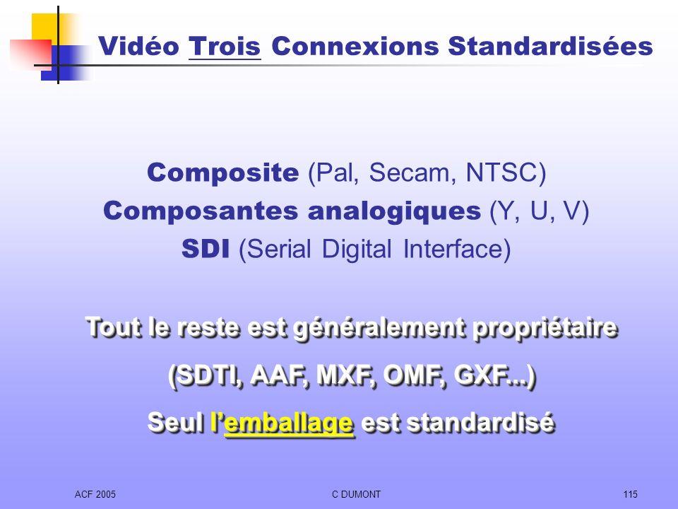 Vidéo Trois Connexions Standardisées