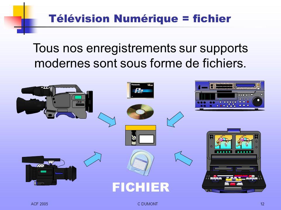 Télévision Numérique = fichier