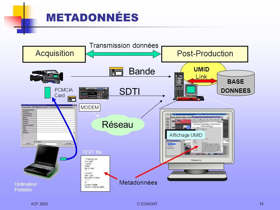 METADONNÉES Bande SDTI Réseau Acquisition Post-Production