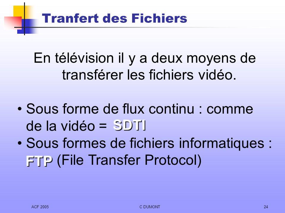En télévision il y a deux moyens de transférer les fichiers vidéo.