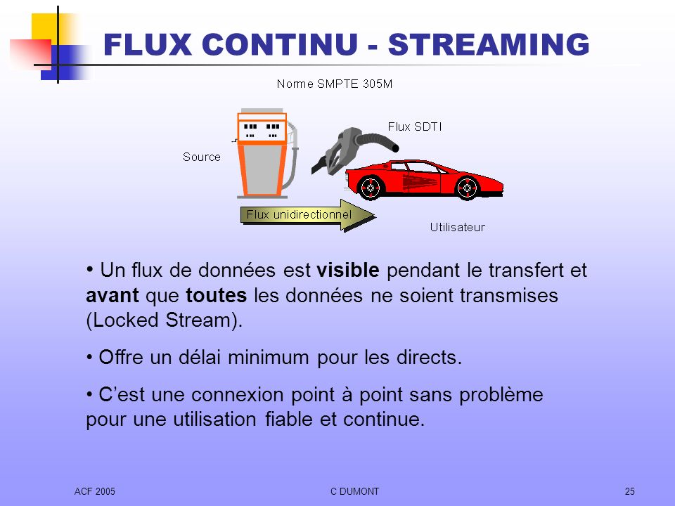FLUX CONTINU - STREAMING