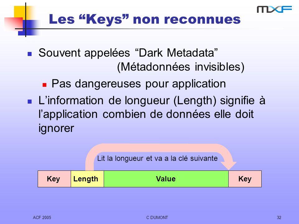 Les Keys non reconnues