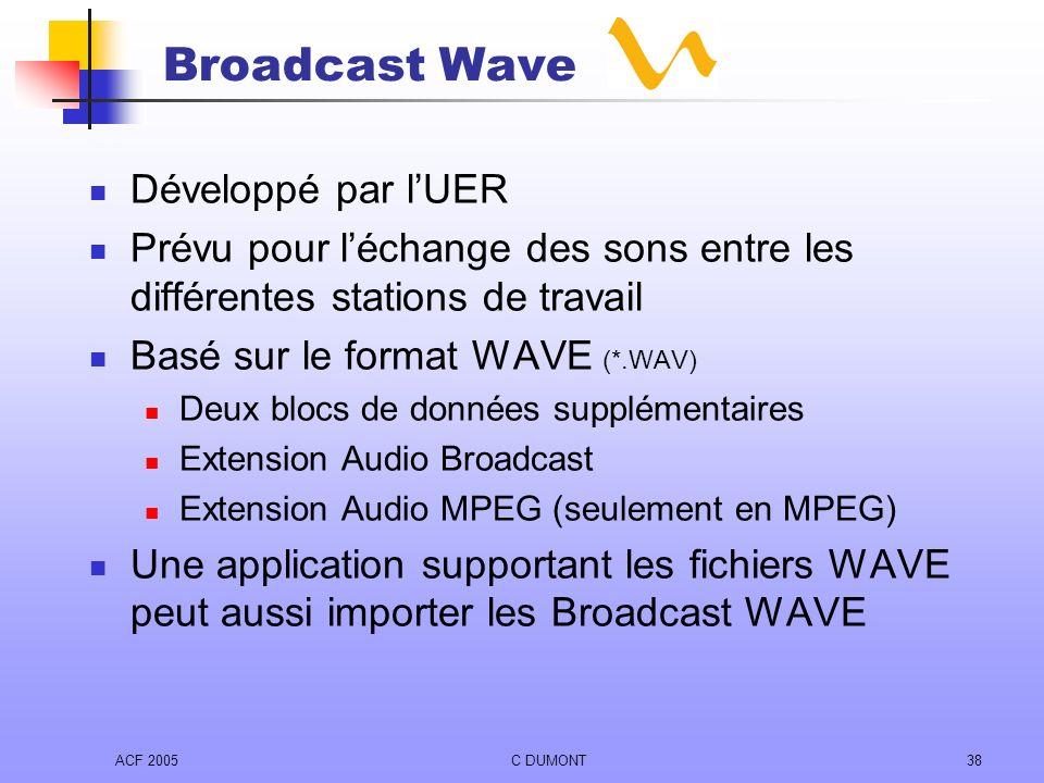 Broadcast Wave Développé par l'UER