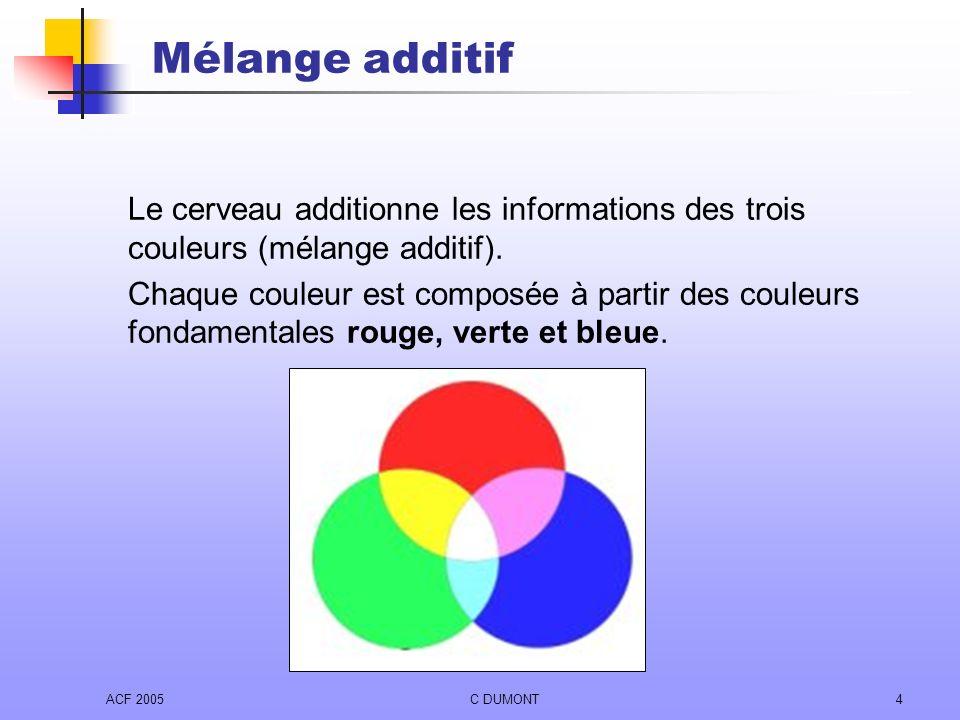 Mélange additif Le cerveau additionne les informations des trois couleurs (mélange additif).