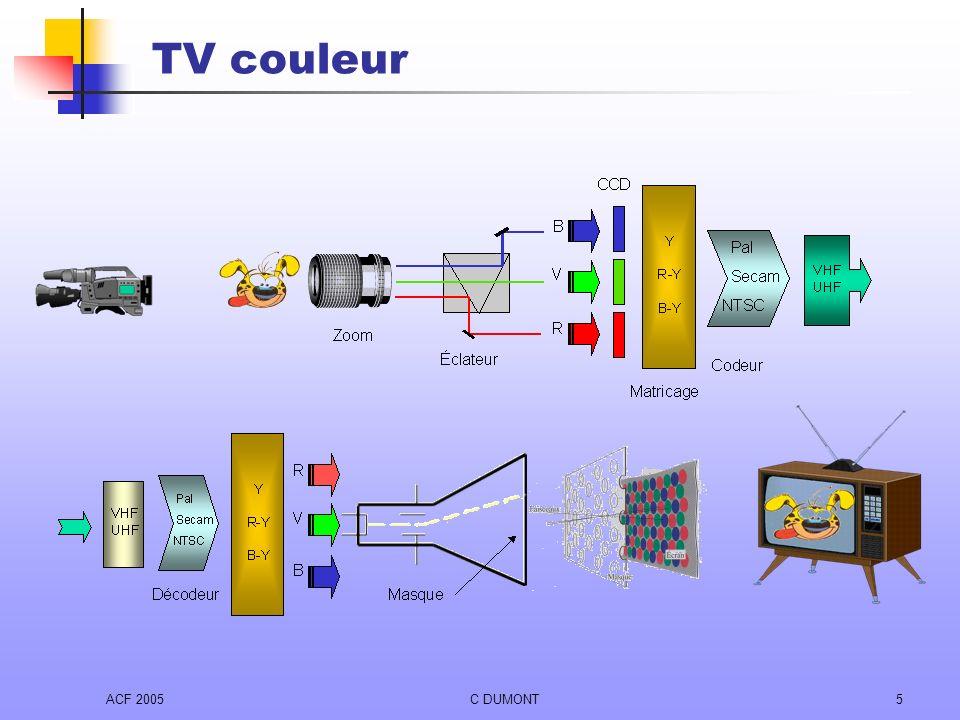 TV couleur ACF 2005 C DUMONT