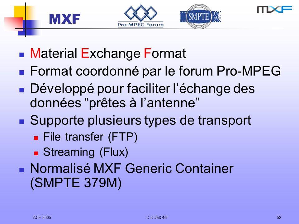Material Exchange Format Format coordonné par le forum Pro-MPEG