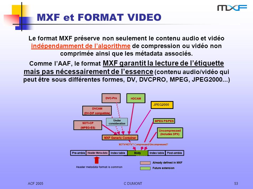 MXF et FORMAT VIDEO
