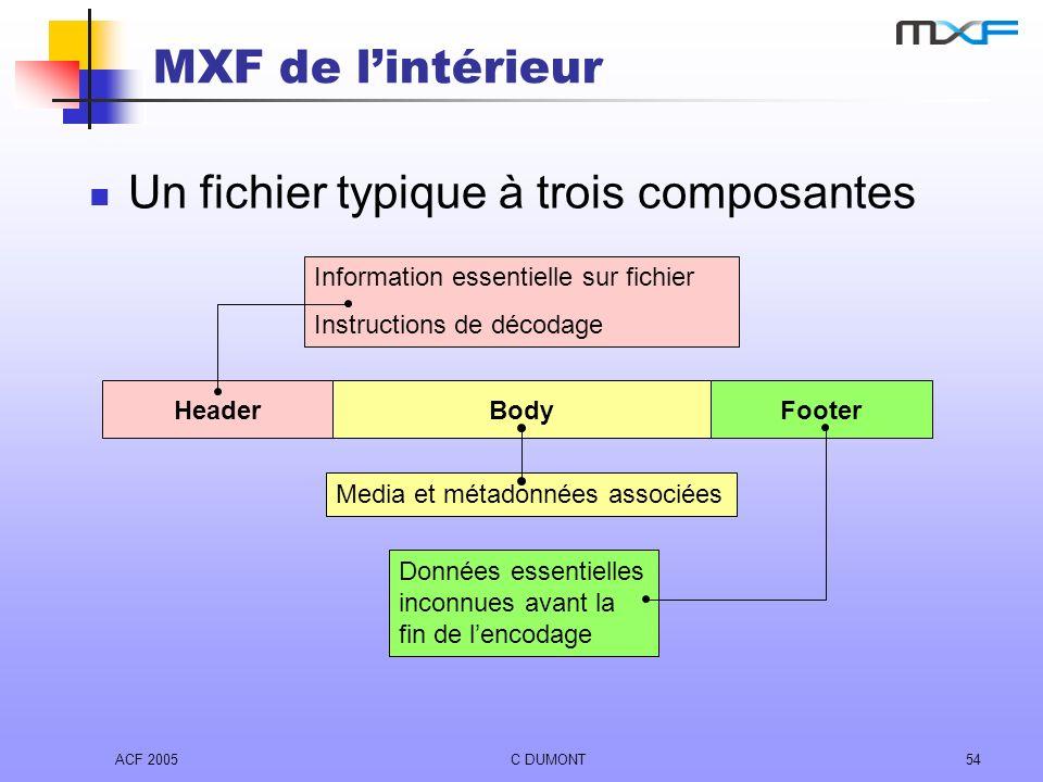 Un fichier typique à trois composantes