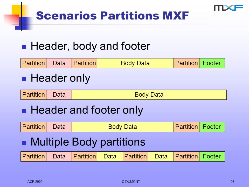 Scenarios Partitions MXF