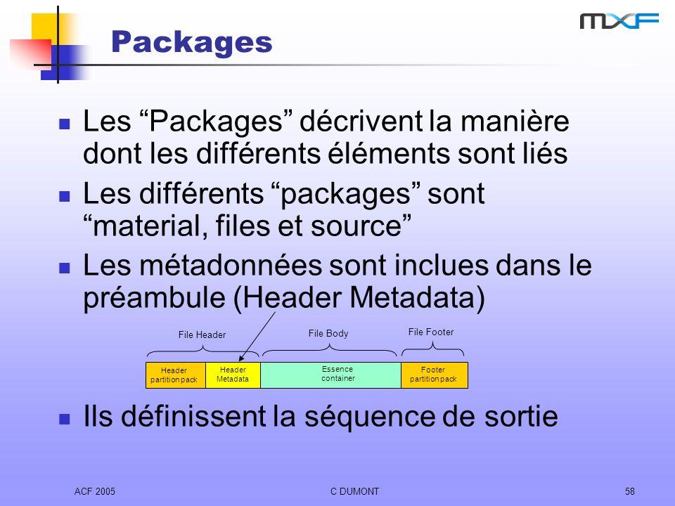 Les différents packages sont material, files et source