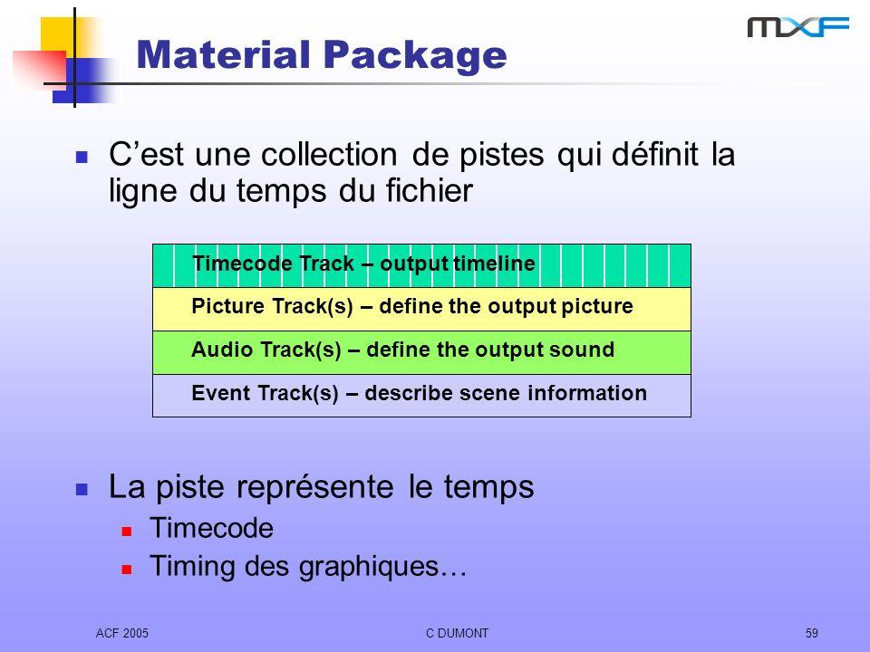 Material Package C'est une collection de pistes qui définit la ligne du temps du fichier. La piste représente le temps.