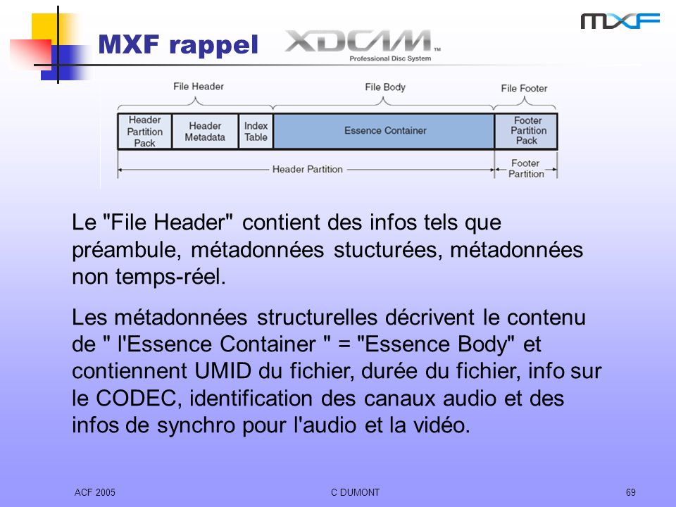 MXF rappel Le File Header contient des infos tels que préambule, métadonnées stucturées, métadonnées non temps-réel.