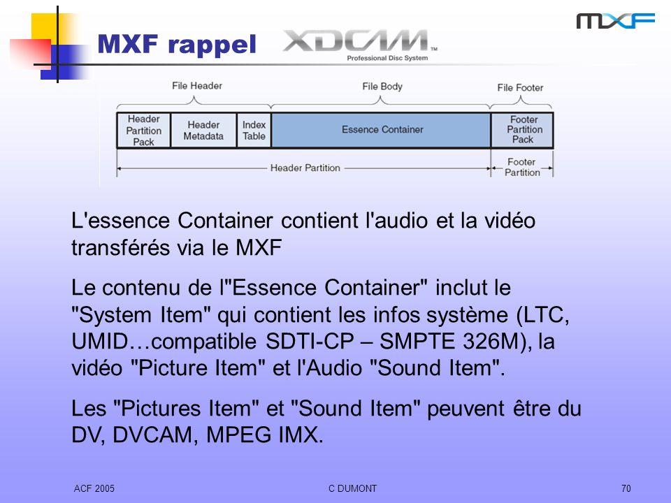 MXF rappel L essence Container contient l audio et la vidéo transférés via le MXF.