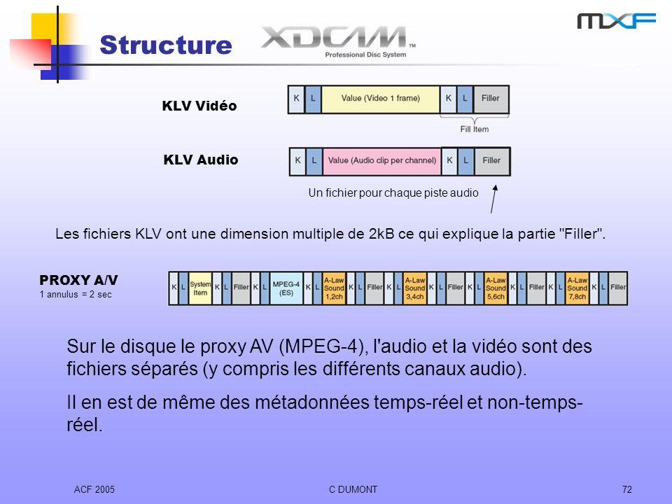 Structure KLV Vidéo. KLV Audio. Un fichier pour chaque piste audio.