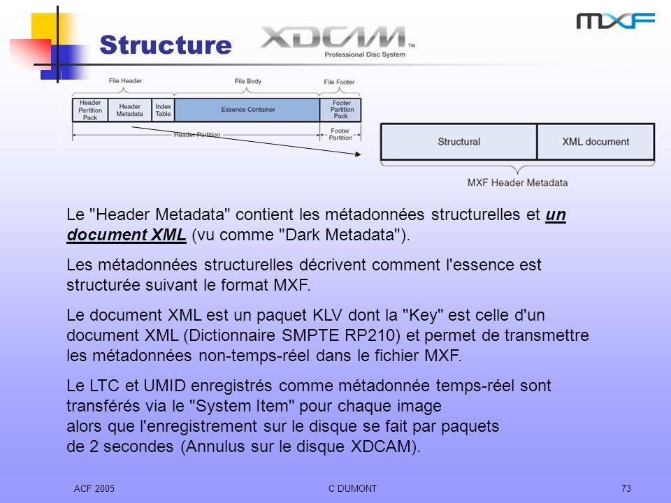 Structure Le Header Metadata contient les métadonnées structurelles et un document XML (vu comme Dark Metadata ).