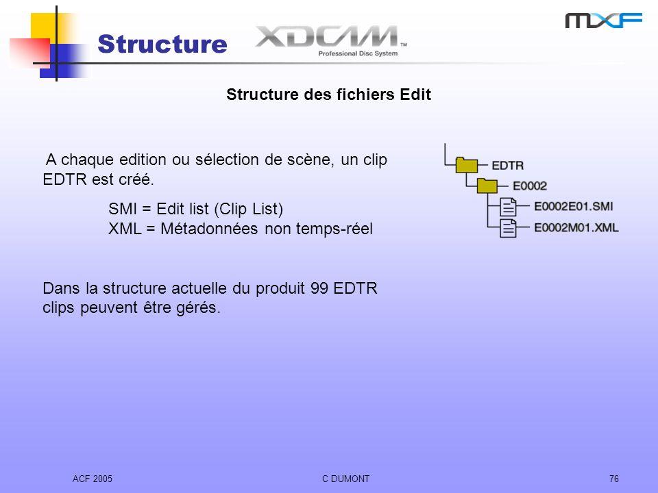 Structure des fichiers Edit