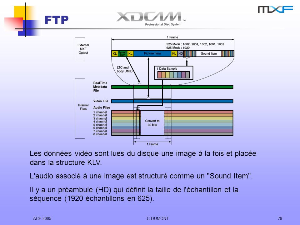 FTP As a final look at the components of an MXF file we should not ignore the concept of open and closed headers, nor the use of Index Tables.