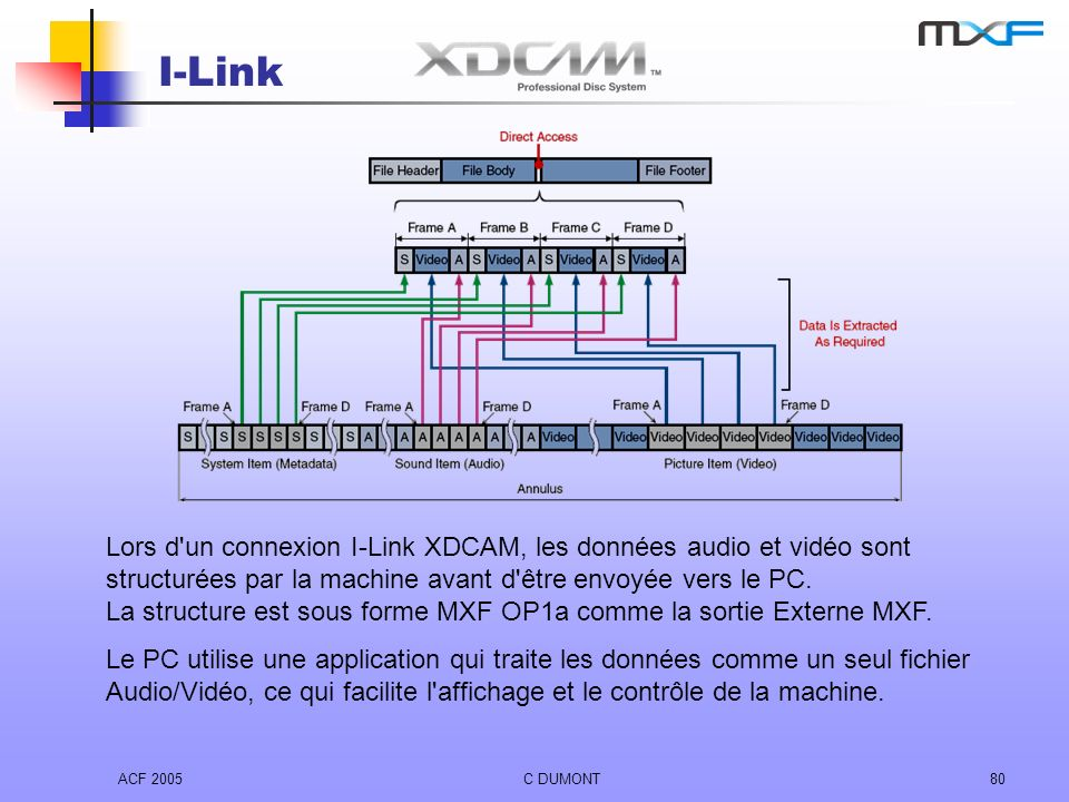 I-Link As a final look at the components of an MXF file we should not ignore the concept of open and closed headers, nor the use of Index Tables.
